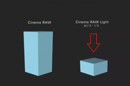 干货 | 如何在Avid Media Composer剪辑Cinema RAW Light素材?