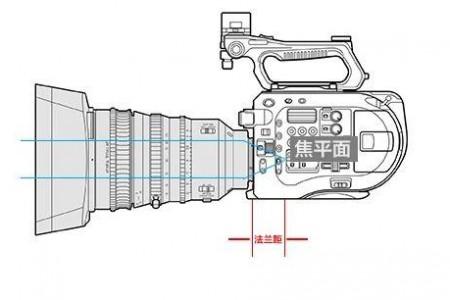 为什么网上找不到索尼E口镜头转佳能RF口机身的转接环?