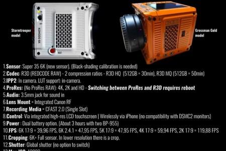 传言佳能将发布mini版的RF小摄影机?