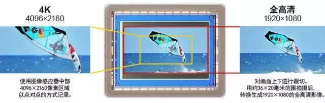 让梦想始终鲜活 佳能EOS 5D Mark IV评测