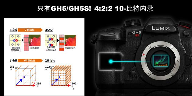 松下发布GH5S 首款可拍Cinema 4K 60p/50p规格微单