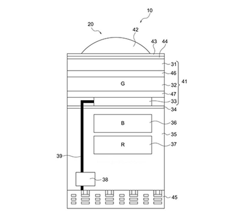 索尼公布类Foveon传感器专利 采用有机材料