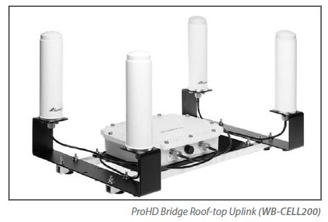 NAB获奖产品——JVC PB-CELL200 ProHD无线传输系统