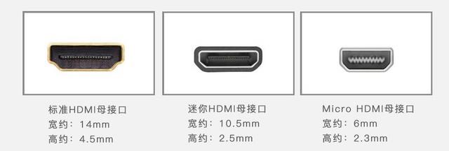 显示器那么多接口,应该用哪个?