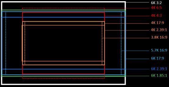 更多的升格选项,全画幅6K 最高90FPS!CineAltaV V5.01版本来了