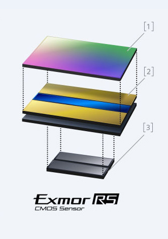 用最简单的方式,让你理解什么是堆栈式CMOS