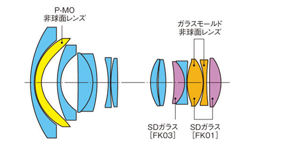 只要3700多元!图丽发布新的atx-i 11-20mm F2.8 CF镜头