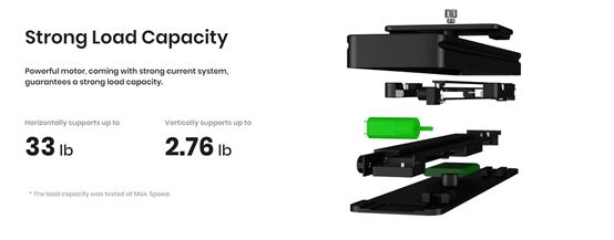 Smartta推出了一款高科技的迷你电动滑轨SliderMini 2