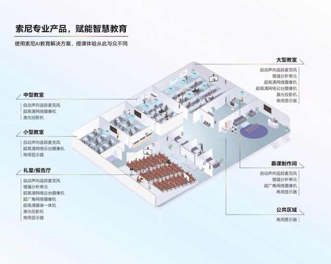 索尼参展第 56 届中国高等教育博览会